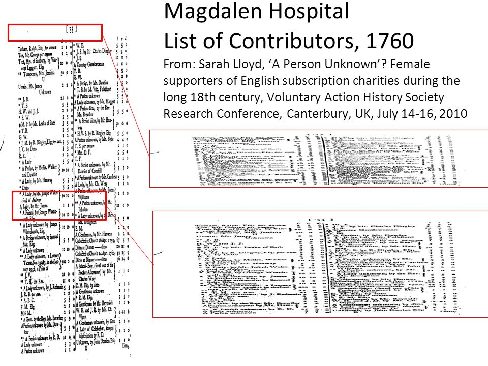 7/27/10 Magdalen Hospital List of Contributors, 1760 From: Sarah Lloyd, 'A Person Unknown'.