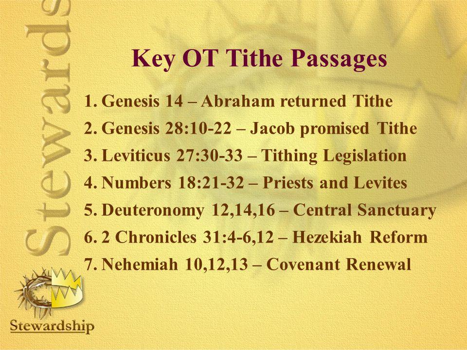 Key OT Tithe Passages 1.Genesis 14 – Abraham returned Tithe 2.Genesis 28:10-22 – Jacob promised Tithe 3.Leviticus 27:30-33 – Tithing Legislation 4.Num