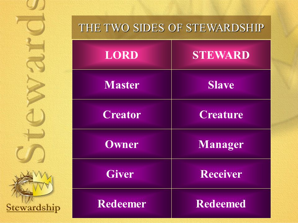 Receiver MasterSlave CreatorCreature Redeemer Giver ManagerOwner Redeemed STEWARDLORD THE TWO SIDES OF STEWARDSHIP