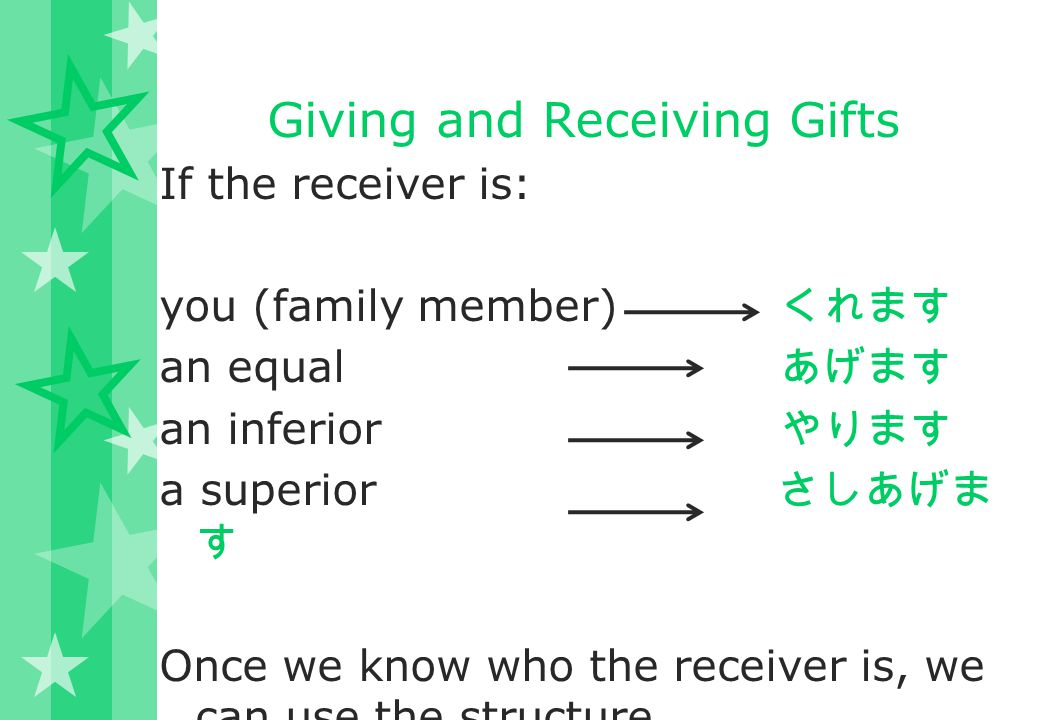 Giving and Receiving Gifts Giver は receiver (equal) に something を あげます。 Giver は receiver (inferior) に something を やります。 * Giver は receiver (superior) に something をさしあげます。 * Giver は receiver (me, my family) に something をくれます。 The giver gives something to the receiver.