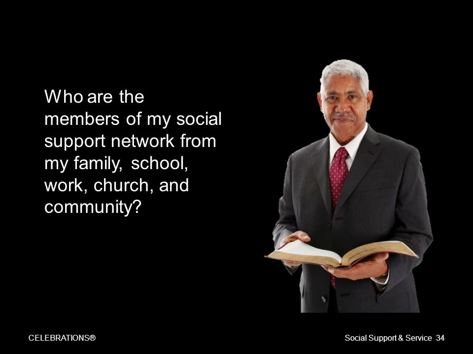 Who are the members of my social support network from my family, school, work, church, and community.
