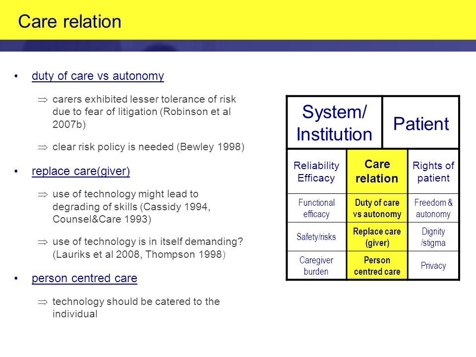 Care relation duty of care vs autonomy Þcarers exhibited lesser tolerance of risk due to fear of litigation (Robinson et al 2007b) Þclear risk policy is needed (Bewley 1998) replace care(giver) Þuse of technology might lead to degrading of skills (Cassidy 1994, Counsel&Care 1993) Þuse of technology is in itself demanding.