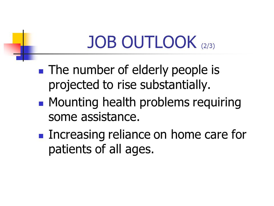 JOB OUTLOOK (2/3) The number of elderly people is projected to rise substantially.