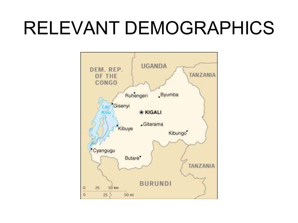RELEVANT DEMOGRAPHICS