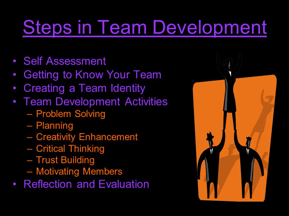 Steps in Team Development Self Assessment Getting to Know Your Team Creating a Team Identity Team Development Activities –Problem Solving –Planning –Creativity Enhancement –Critical Thinking –Trust Building –Motivating Members Reflection and Evaluation
