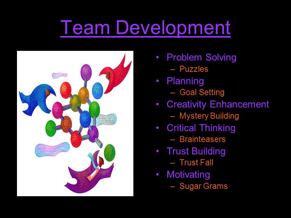 Team Development Problem Solving –Puzzles Planning –Goal Setting Creativity Enhancement –Mystery Building Critical Thinking –Brainteasers Trust Buildi