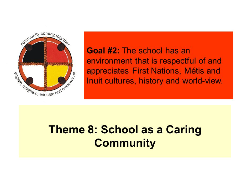 Theme 8: School as a Caring Community Goal #2: The school has an environment that is respectful of and appreciates First Nations, Métis and Inuit cult