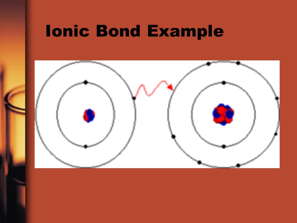 Ionic Bonds An IONIC BOND is formed when one or more electrons are transferred from one atom to another.