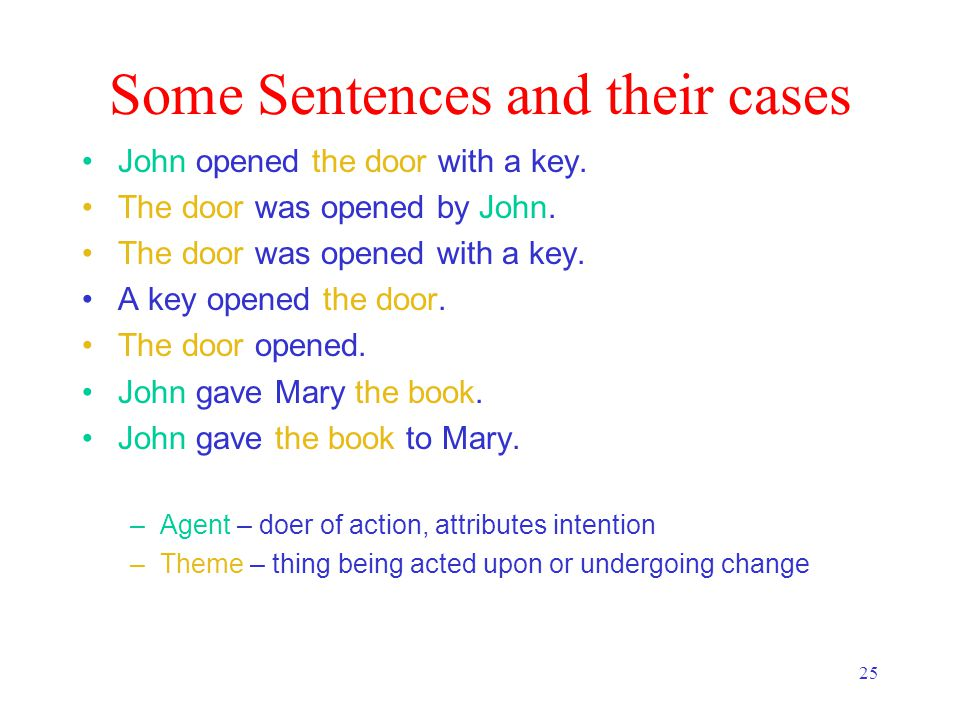 25 Some Sentences and their cases John opened the door with a key.