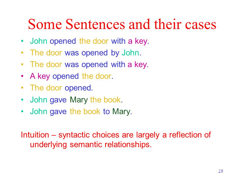 28 Some Sentences and their cases John opened the door with a key. The door was opened by John. The door was opened with a key. A key opened the door.
