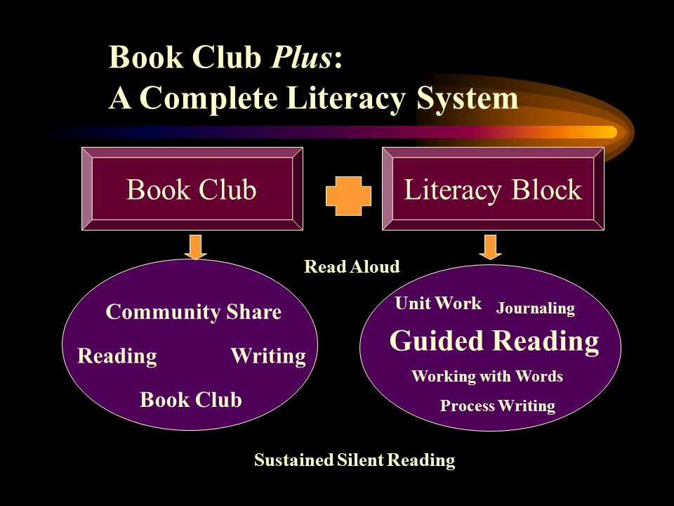 Book ClubLiteracy Block ReadingWriting Book Club Community Share Guided Reading Unit Work Working with Words Journaling Process Writing Read Aloud Sustained Silent Reading Book Club Plus: A Complete Literacy System