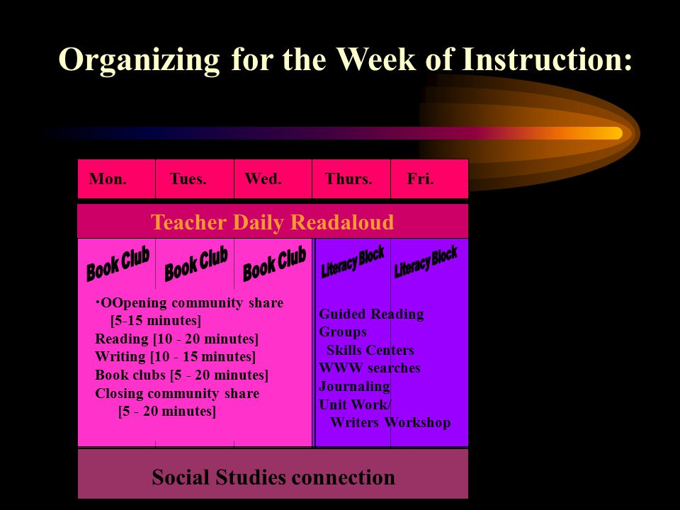 Organizing for the Week of Instruction: Teacher Daily Readaloud Mon.