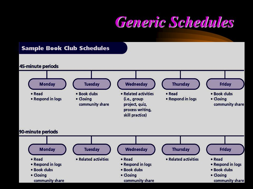 Generic Schedules