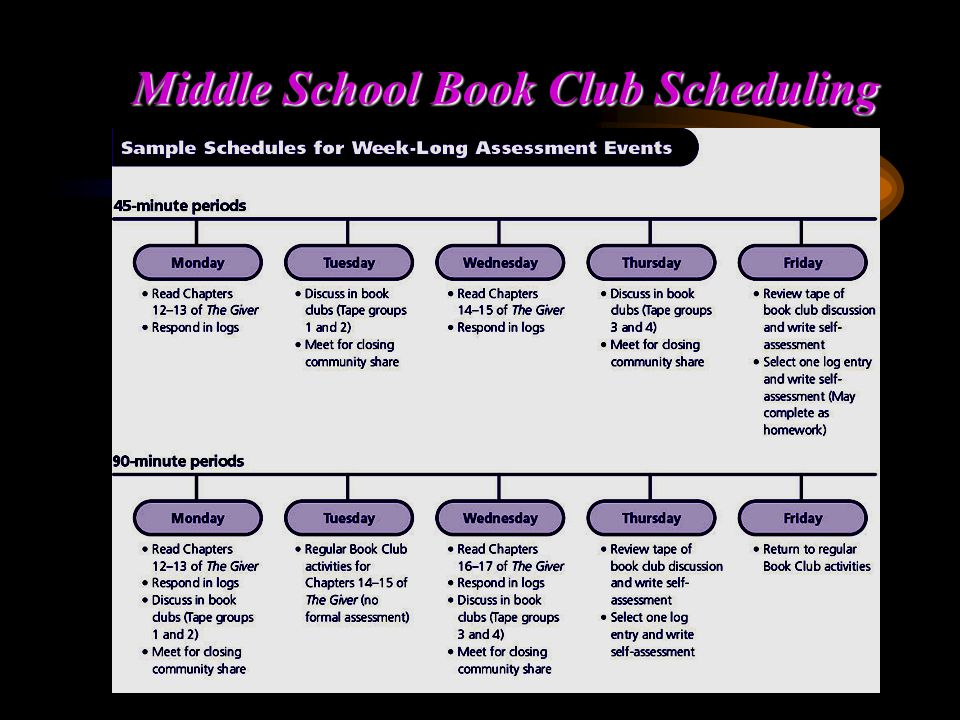 Middle School Book Club Scheduling