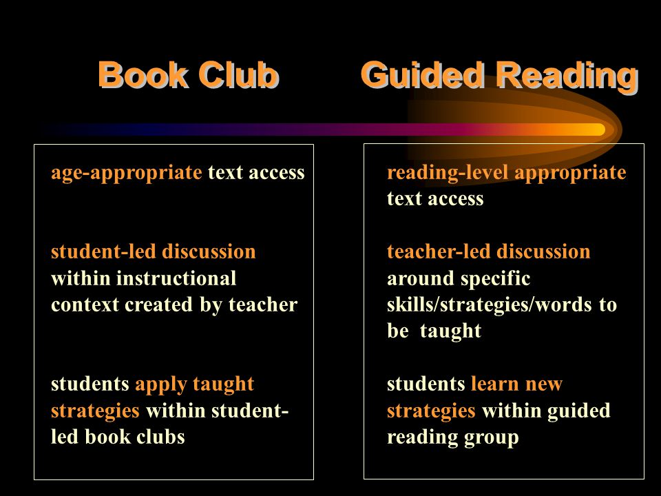 age-appropriate text access student-led discussion within instructional context created by teacher students apply taught strategies within student- led book clubs reading-level appropriate text access teacher-led discussion around specific skills/strategies/words to be taught students learn new strategies within guided reading group