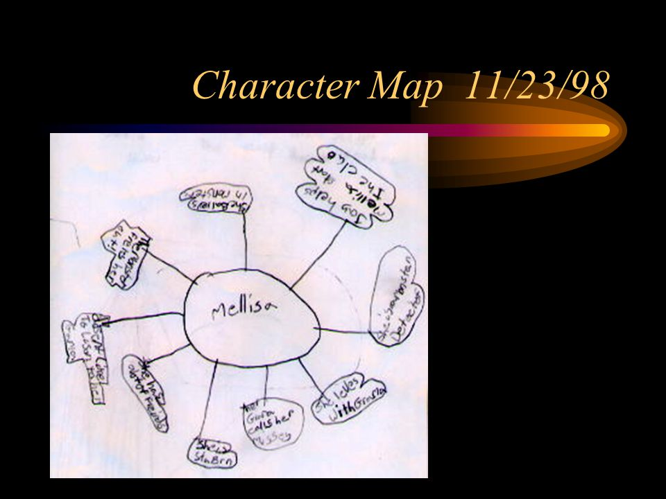 Character Map 11/23/98