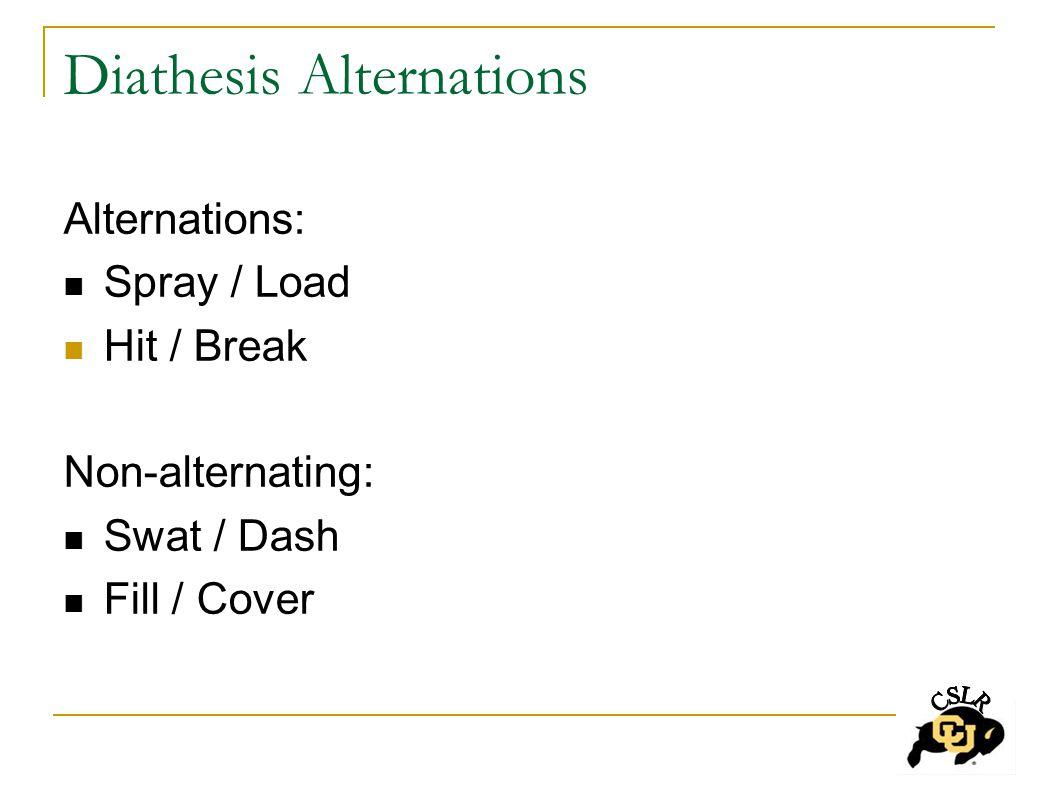 Diathesis Alternations Alternations: Spray / Load Hit / Break Non-alternating: Swat / Dash Fill / Cover
