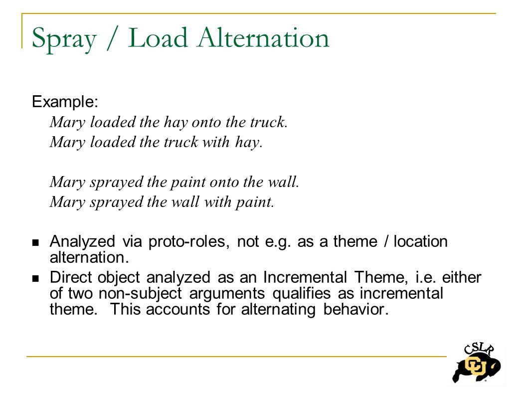 Spray / Load Alternation Example: Mary loaded the hay onto the truck.