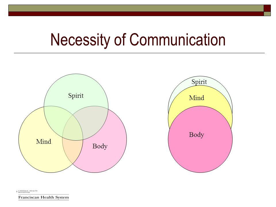 Necessity of Communication Spirit Mind Body Mind Spirit