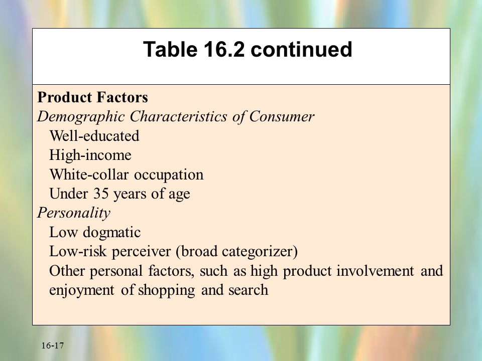 16-17 Table 16.2 continued Product Factors Demographic Characteristics of Consumer Well-educated High-income White-collar occupation Under 35 years of