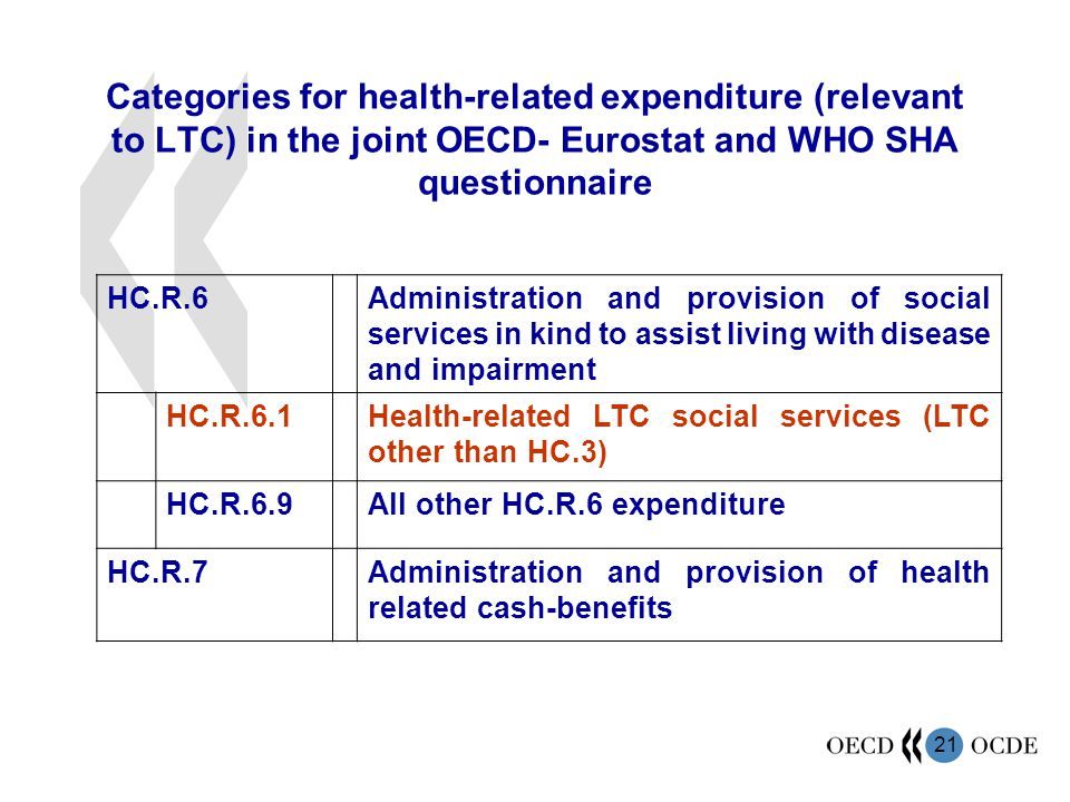 21 HC.R.6Administration and provision of social services in kind to assist living with disease and impairment HC.R.6.1Health-related LTC social services (LTC other than HC.3) HC.R.6.9All other HC.R.6 expenditure HC.R.7Administration and provision of health related cash-benefits Categories for health-related expenditure (relevant to LTC) in the joint OECD- Eurostat and WHO SHA questionnaire