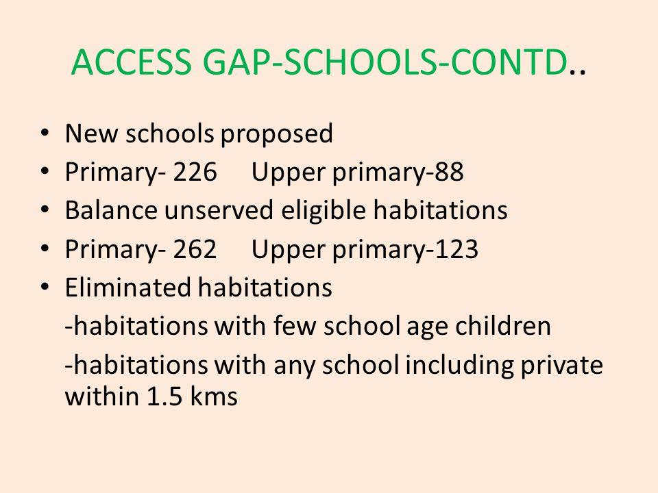 ACCESS GAP-SCHOOLS-CONTD..