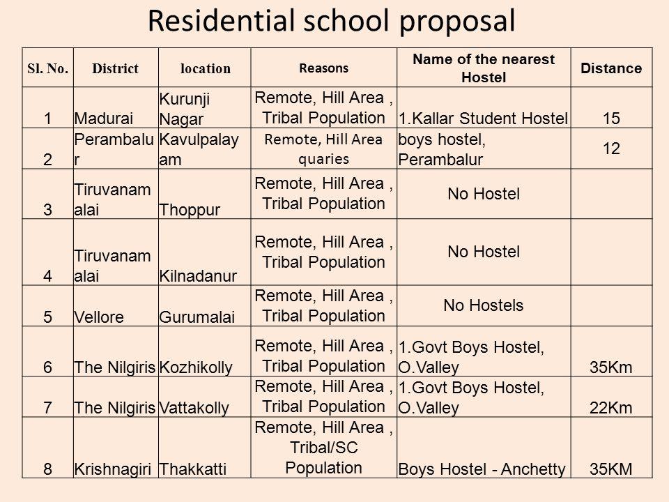 Residential school proposal Sl.