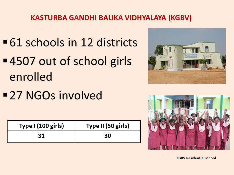 KASTURBA GANDHI BALIKA VIDHYALAYA (KGBV)  61 schools in 12 districts  4507 out of school girls enrolled  27 NGOs involved KGBV Residential school Type I (100 girls)Type II (50 girls) 3130