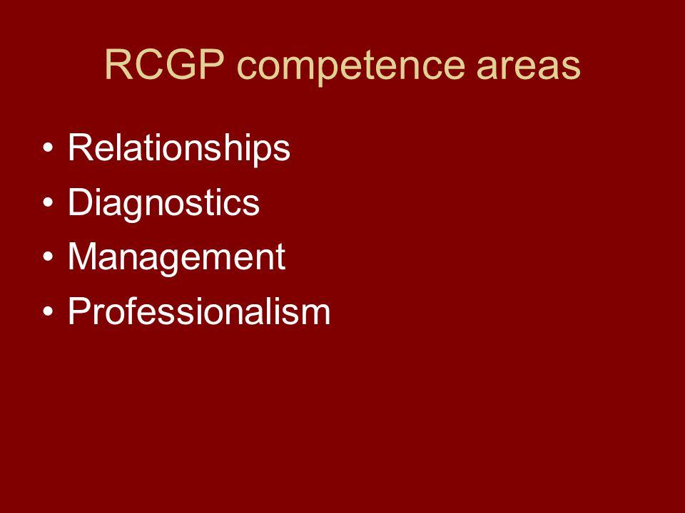 RCGP competence areas Relationships Diagnostics Management Professionalism