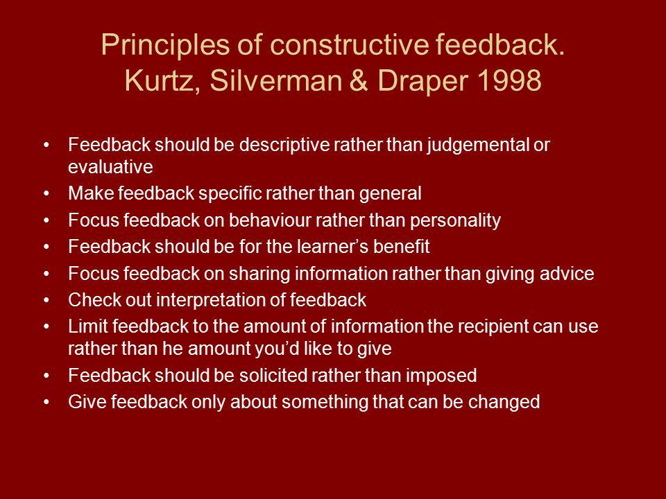 Principles of constructive feedback. Kurtz, Silverman & Draper 1998 Feedback should be descriptive rather than judgemental or evaluative Make feedback