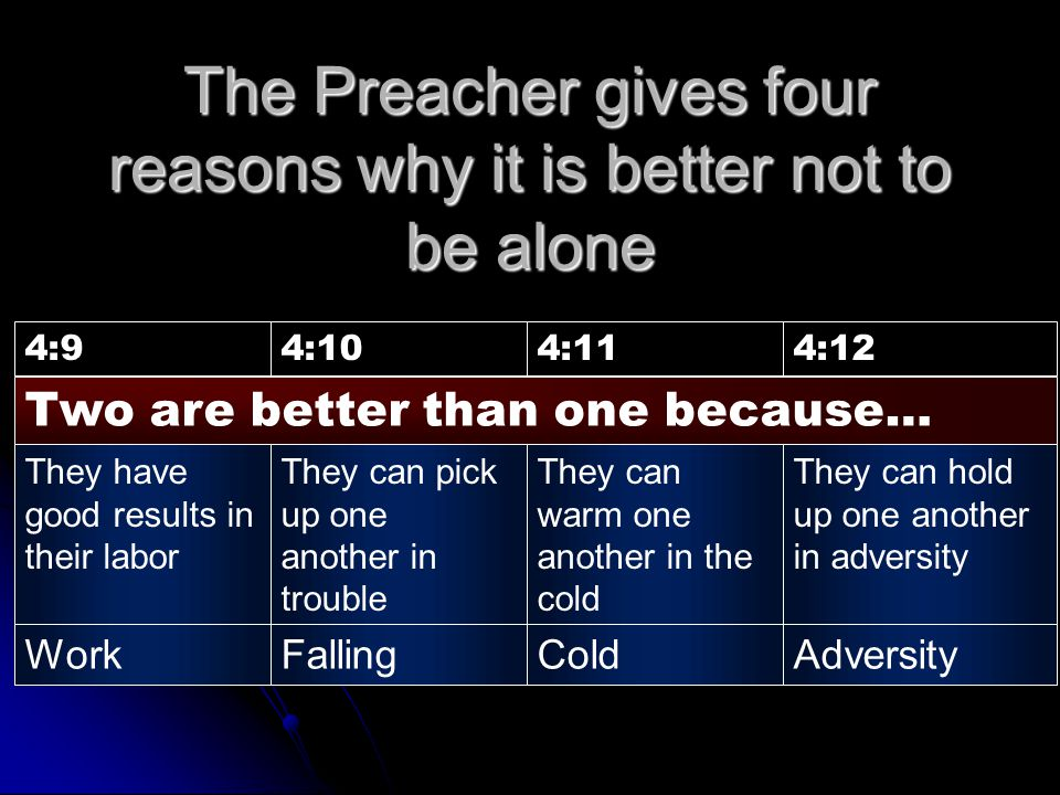 The Preacher gives four reasons why it is better not to be alone 4:94:104:114:12 Two are better than one because… They have good results in their labor They can pick up one another in trouble They can warm one another in the cold They can hold up one another in adversity WorkFallingColdAdversity