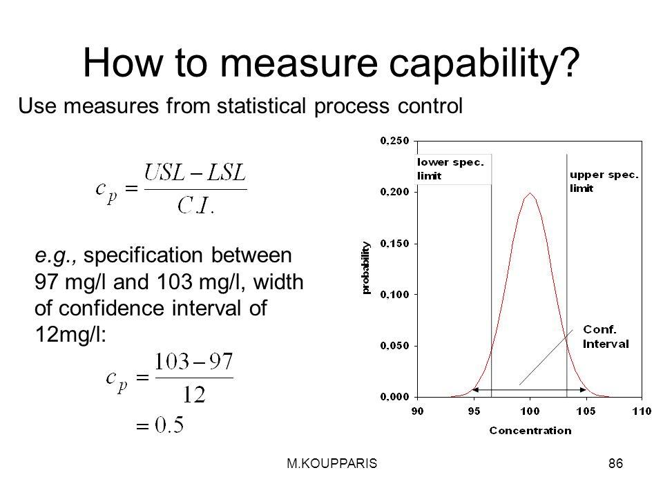 M.KOUPPARIS86 How to measure capability.