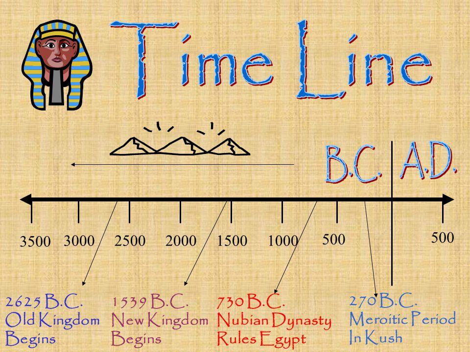 30002500200015001000 500 3500 2625 B.C. Old Kingdom Begins 1539 B.C. New Kingdom Begins 730 B.C. Nubian Dynasty Rules Egypt 270 B.C. Meroitic Period I