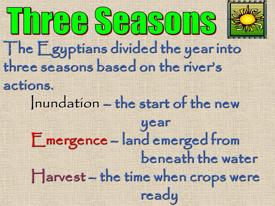 The Egyptians divided the year into three seasons based on the river's actions. Inundation – the start of the new year Emergence – land emerged from b