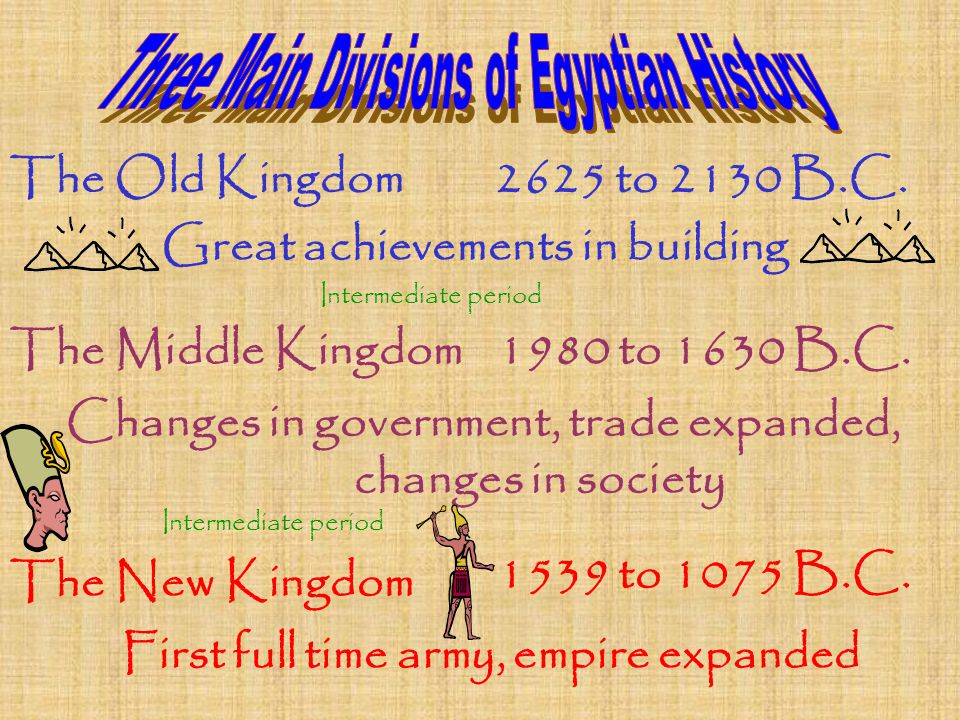 The Old Kingdom The Middle Kingdom The New Kingdom 2625 to 2130 B.C.
