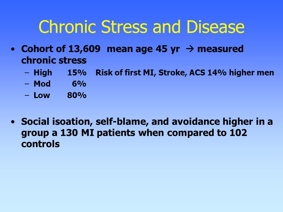 Chronic Stress and Disease Cohort of 13,609 mean age 45 yr  measured chronic stress –High 15% Risk of first MI, Stroke, ACS 14% higher men –Mod 6% –Low 80% Social isoation, self-blame, and avoidance higher in a group a 130 MI patients when compared to 102 controls