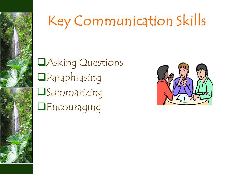 Key Communication Skills  Asking Questions  Paraphrasing  Summarizing  Encouraging
