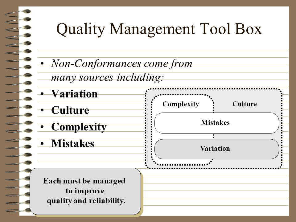 Each must be managed to improve quality and reliability. Each must be managed to improve quality and reliability. Non-Conformances come from many sour