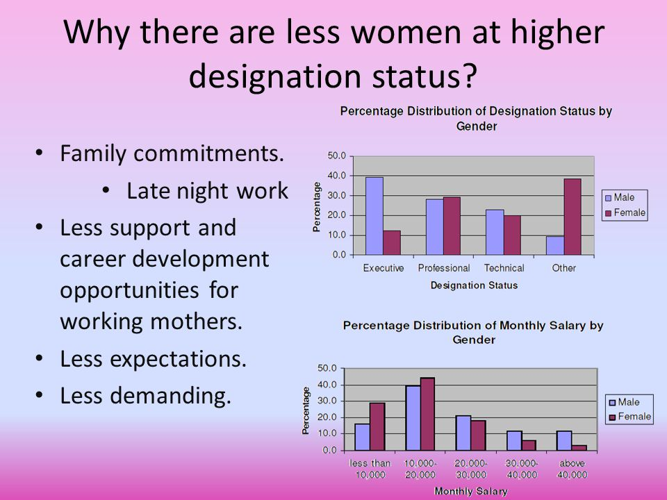 Why there are less women at higher designation status.