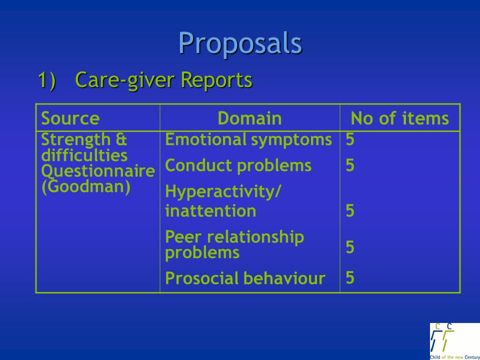 Proposals SourceDomainNo of items Strength & difficulties Questionnaire (Goodman) Emotional symptoms Conduct problems Hyperactivity/ inattention Peer relationship problems Prosocial behaviour 5555555555 1) Care-giver Reports