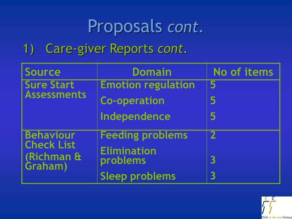 Proposals cont.1) Care-giver Reports cont.