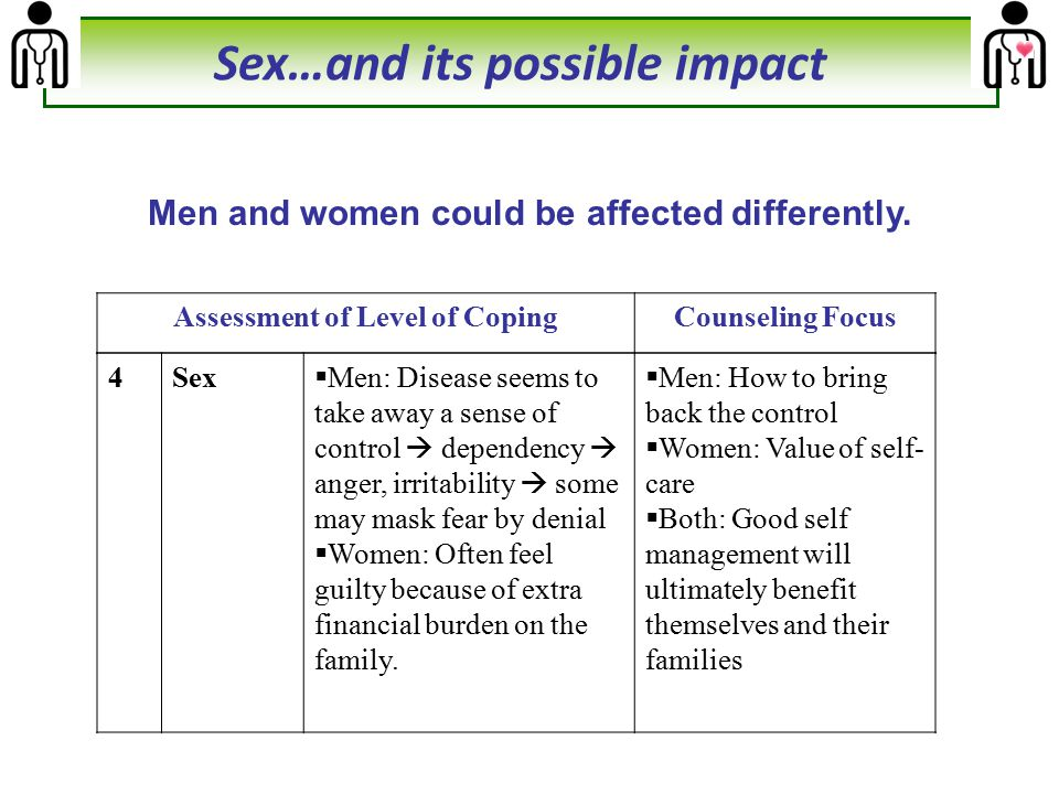 Sex…and its possible impact Men and women could be affected differently. Assessment of Level of CopingCounseling Focus 4Sex  Men: Disease seems to ta
