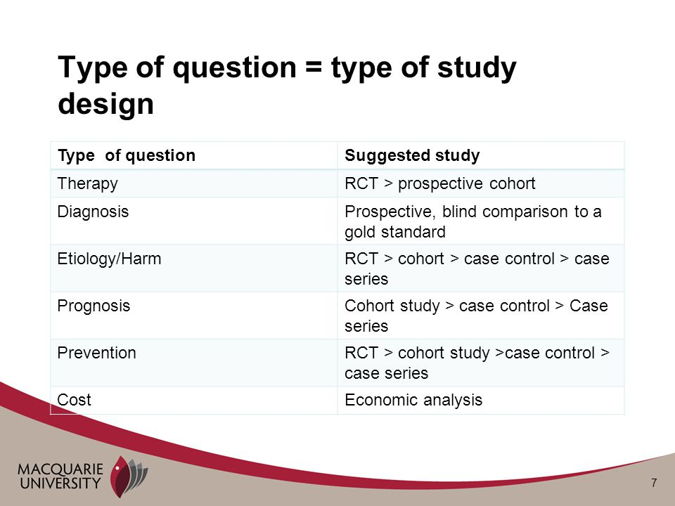 7 Type of question = type of study design Type of questionSuggested study TherapyRCT > prospective cohort DiagnosisProspective, blind comparison to a gold standard Etiology/HarmRCT > cohort > case control > case series PrognosisCohort study > case control > Case series PreventionRCT > cohort study >case control > case series CostEconomic analysis