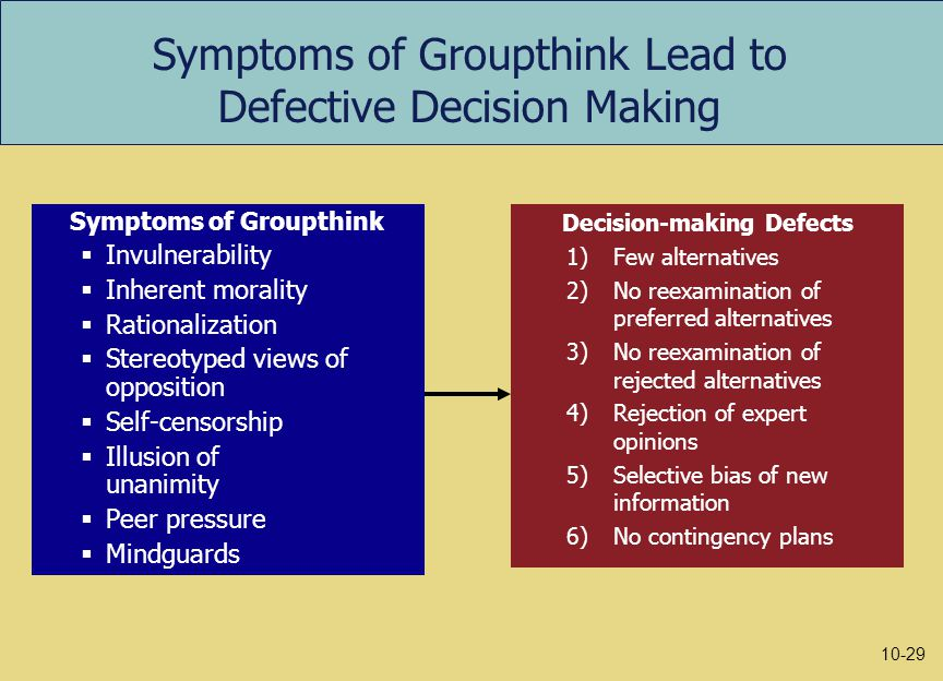 Symptoms of Groupthink Lead to Defective Decision Making Symptoms of Groupthink  Invulnerability  Inherent morality  Rationalization  Stereotyped views of opposition  Self-censorship  Illusion of unanimity  Peer pressure  Mindguards Decision-making Defects 1)Few alternatives 2)No reexamination of preferred alternatives 3)No reexamination of rejected alternatives 4)Rejection of expert opinions 5)Selective bias of new information 6)No contingency plans 10-29