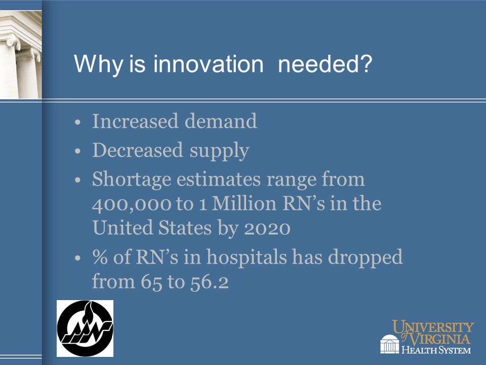 Why is innovation needed.