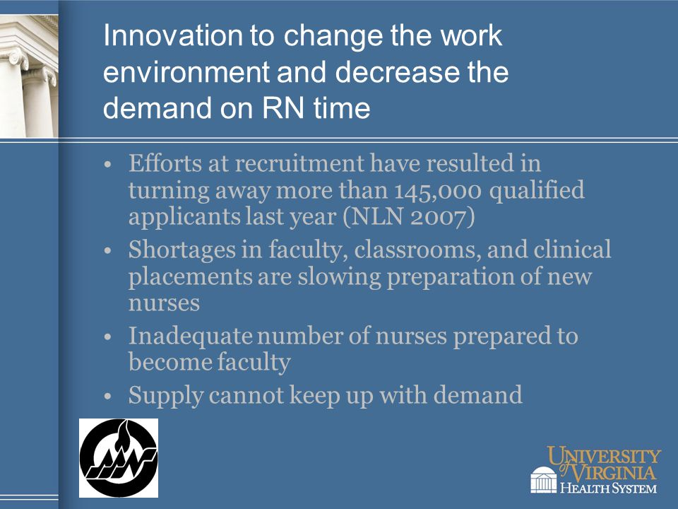 Innovation to change the work environment and decrease the demand on RN time Efforts at recruitment have resulted in turning away more than 145,000 qualified applicants last year (NLN 2007) Shortages in faculty, classrooms, and clinical placements are slowing preparation of new nurses Inadequate number of nurses prepared to become faculty Supply cannot keep up with demand
