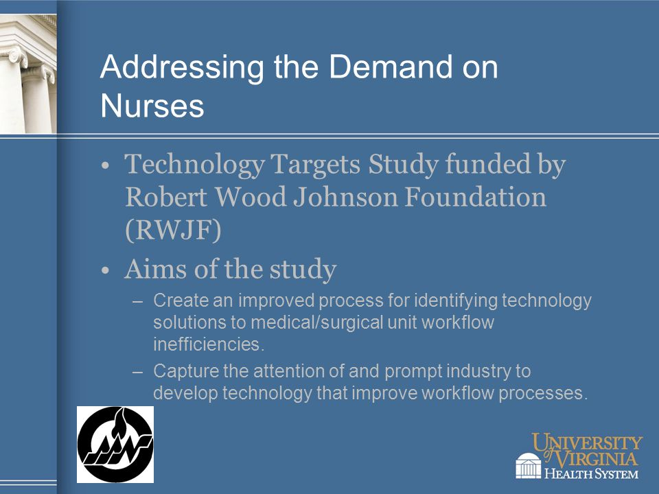 Addressing the Demand on Nurses Technology Targets Study funded by Robert Wood Johnson Foundation (RWJF) Aims of the study –Create an improved process for identifying technology solutions to medical/surgical unit workflow inefficiencies.