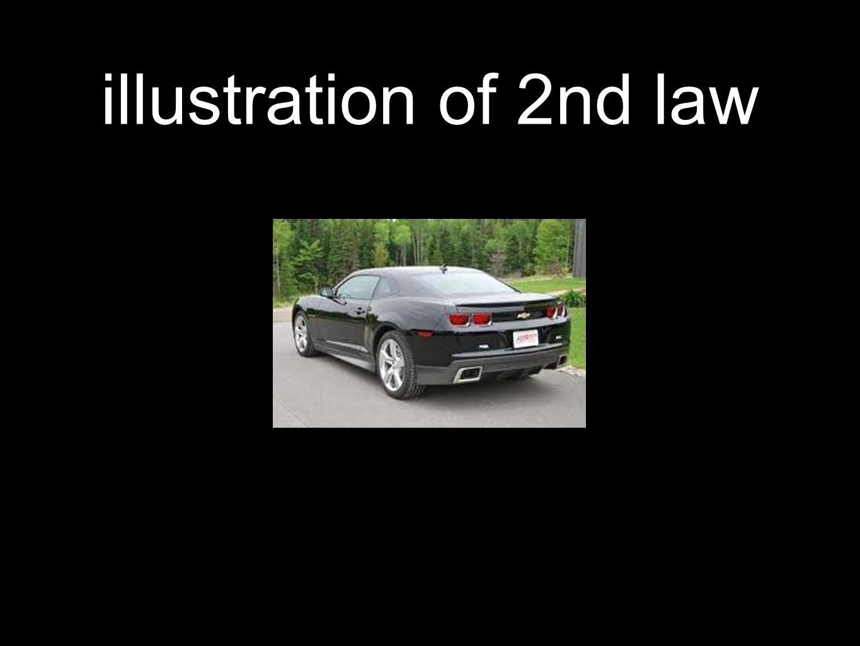 illustration of 2nd law