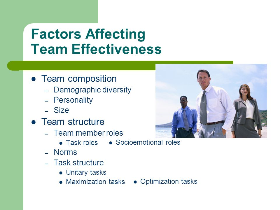 Factors Affecting Team Effectiveness Team composition – Demographic diversity – Personality – Size Team structure – Team member roles Task roles – Nor