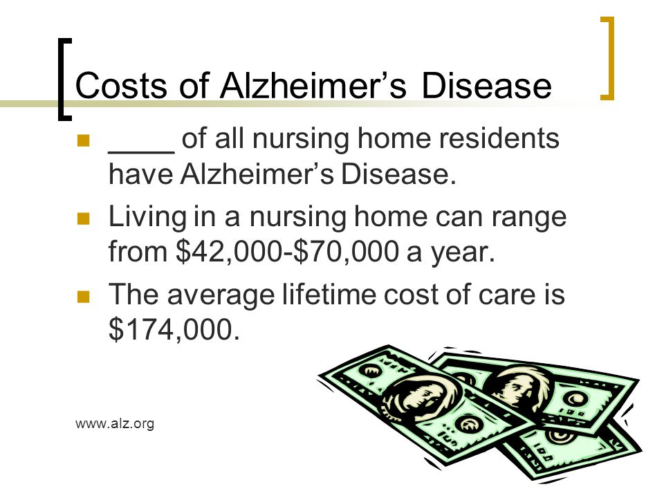 Costs of Alzheimer's Disease ____ of all nursing home residents have Alzheimer's Disease.